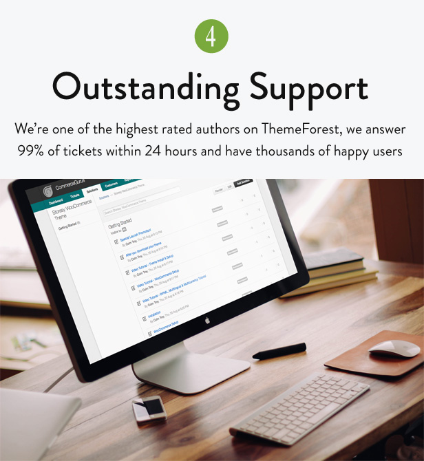 Outstanding Support